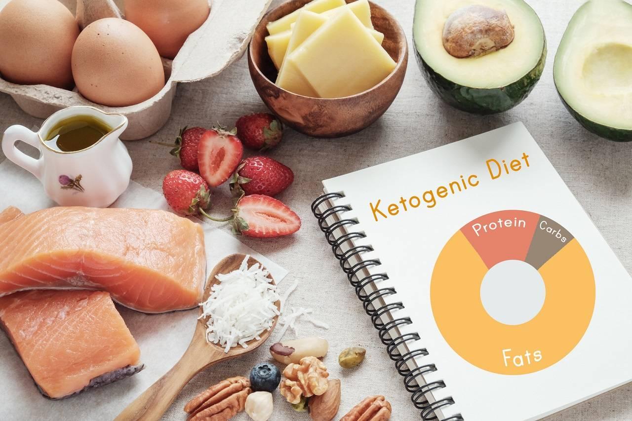 Hemmen kalorienarme und ketogene Diäten wirklich den Appetit?
