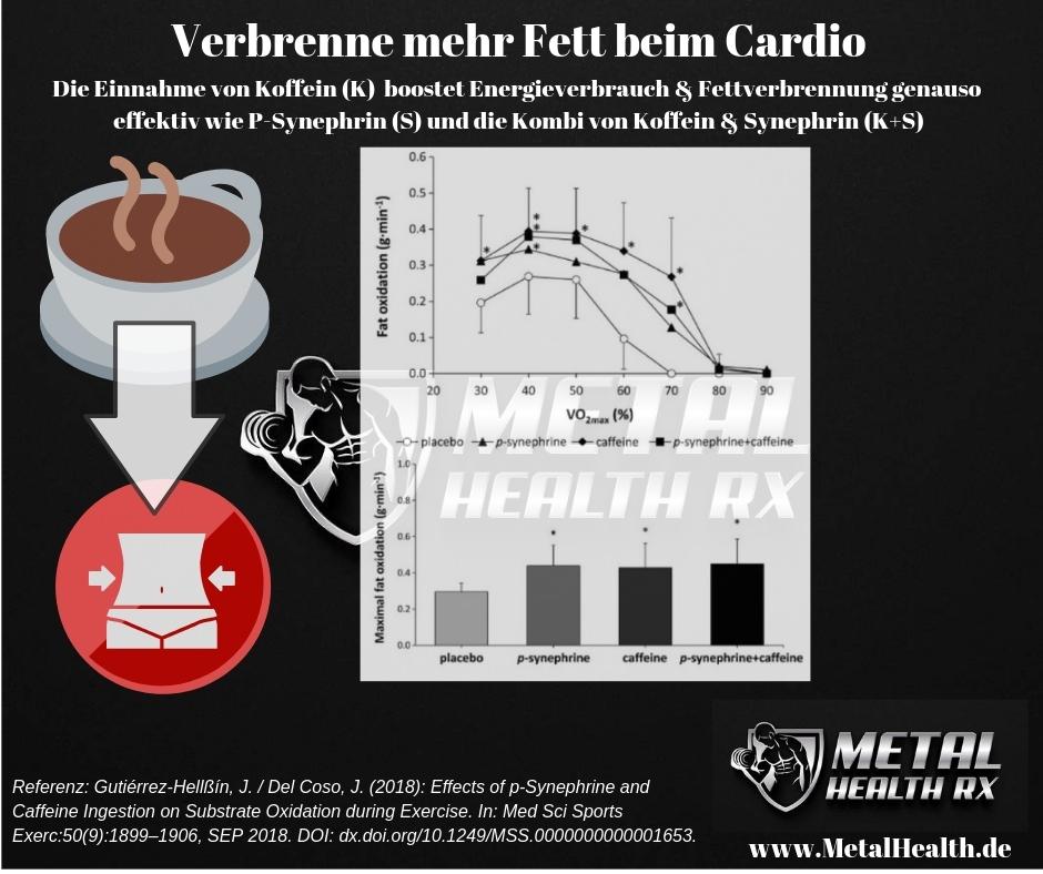 Verbrenne mehr Fett beim Cardiotraining
